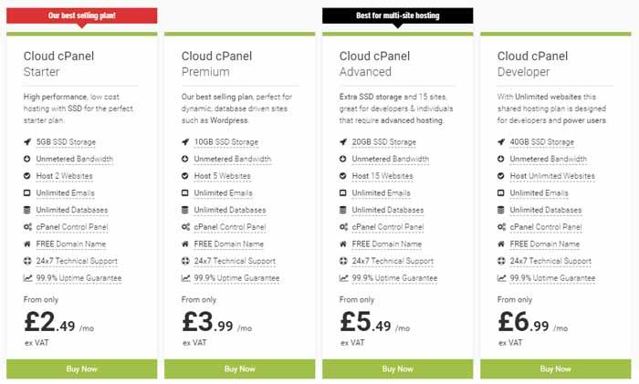 Web Hosting UK cloud hosting coupon codes