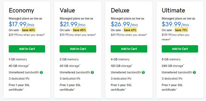 GoDaddy Coupon Codes for VPS Hosting
