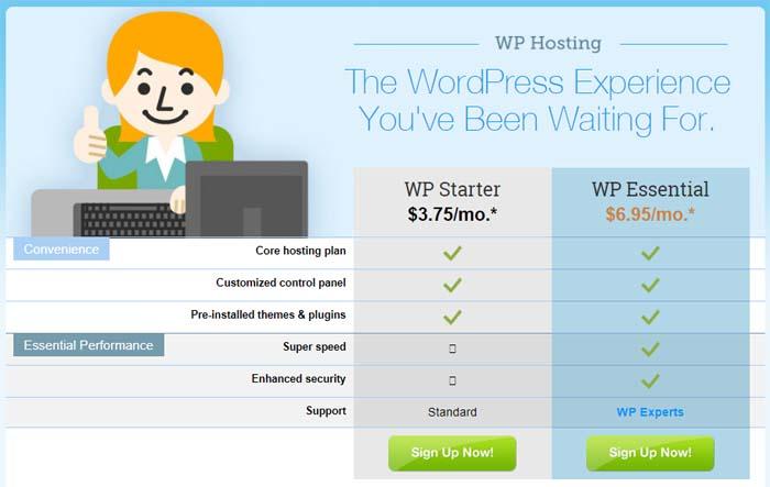 Fatcow WordPress Hosting Coupon Codes